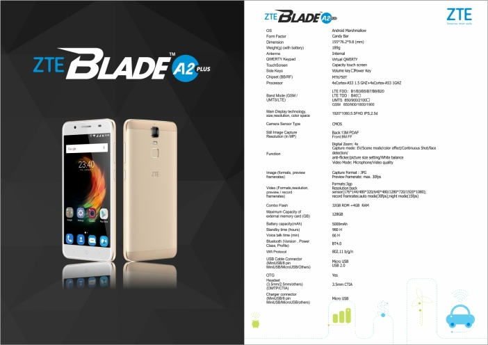 blade-a2-plus-spec-sheet